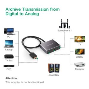 UGREEN HDMI to HDMI with SPDIF+3.5mm Converter
